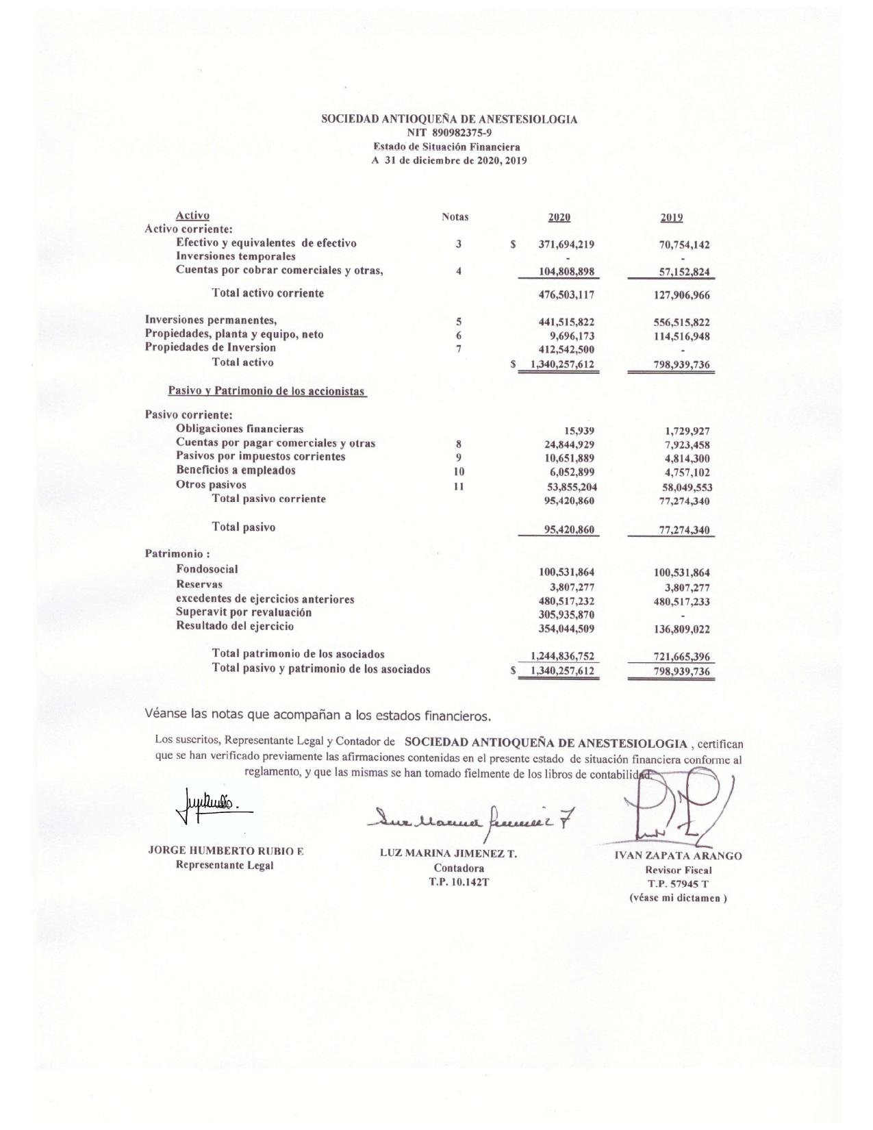 Estados Financieros a Asamblea SADEA 2021_pages-to-jpg-0001