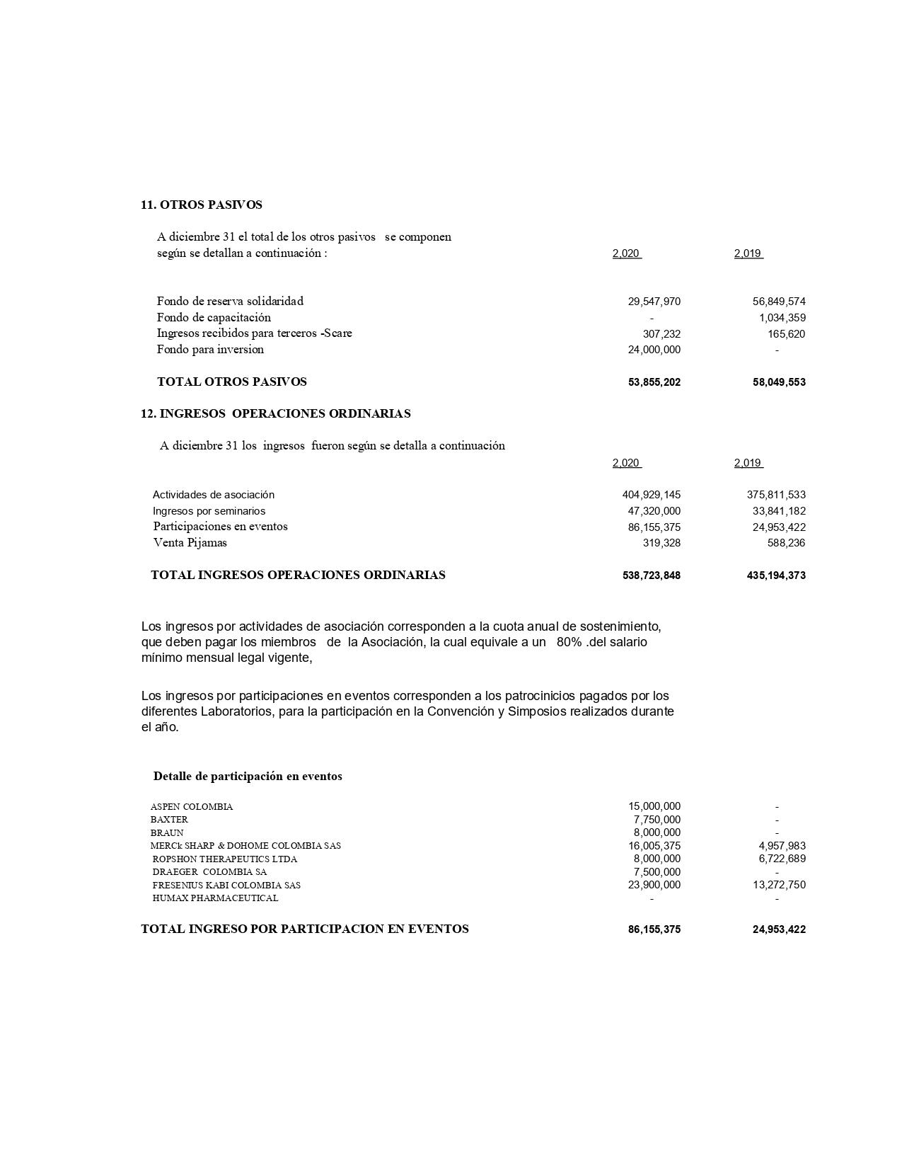 Estados Financieros a Asamblea SADEA 2021_pages-to-jpg-0006